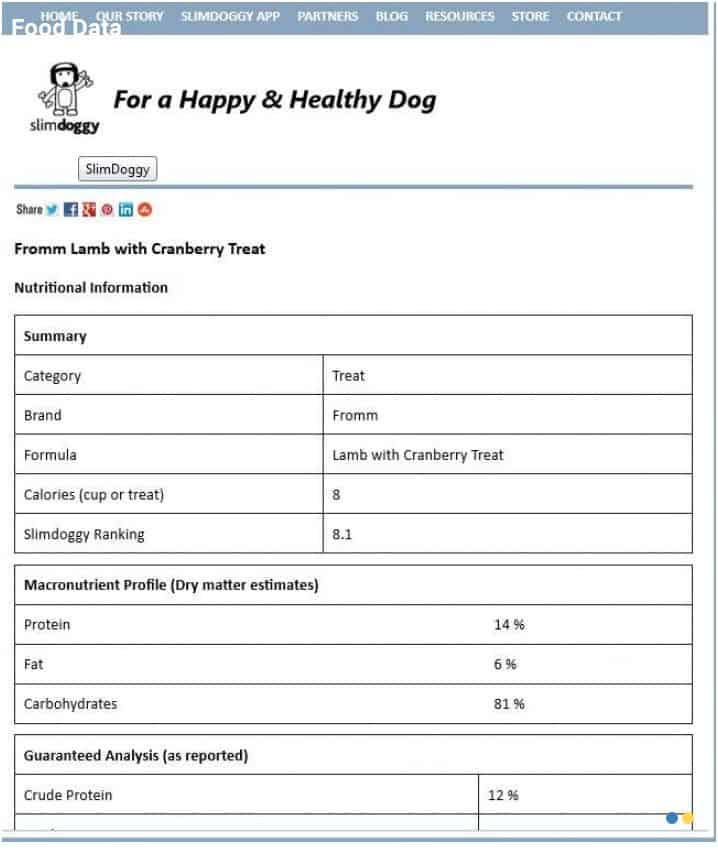 dog calorie tracker