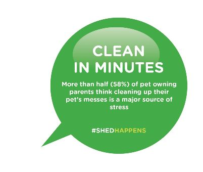 Swiffer stats because #ShedHappens